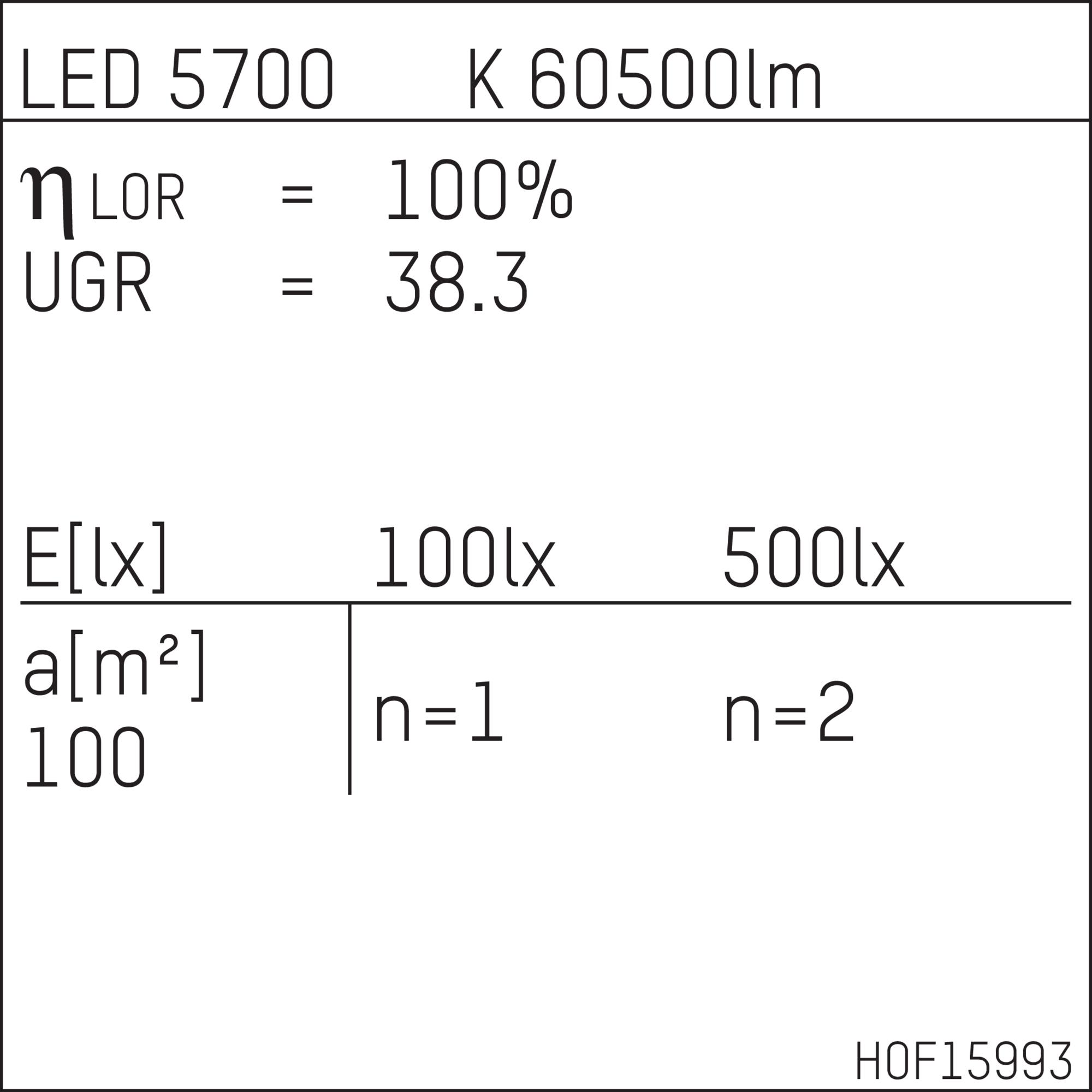 LVK Grafik